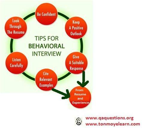 Sample behavior consultant resume